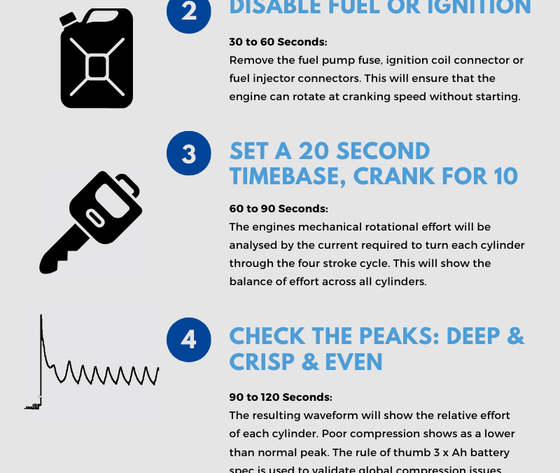 Diagnostic Infographic – Relative Compression